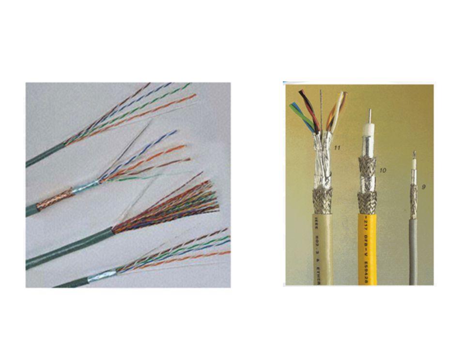 Kable światłowodowe Obecnie stosowane są w telekomunikacji następujące rodzaje włókien: włókna jednomodowe (J), włókna jednomodowe z przesuniętą.