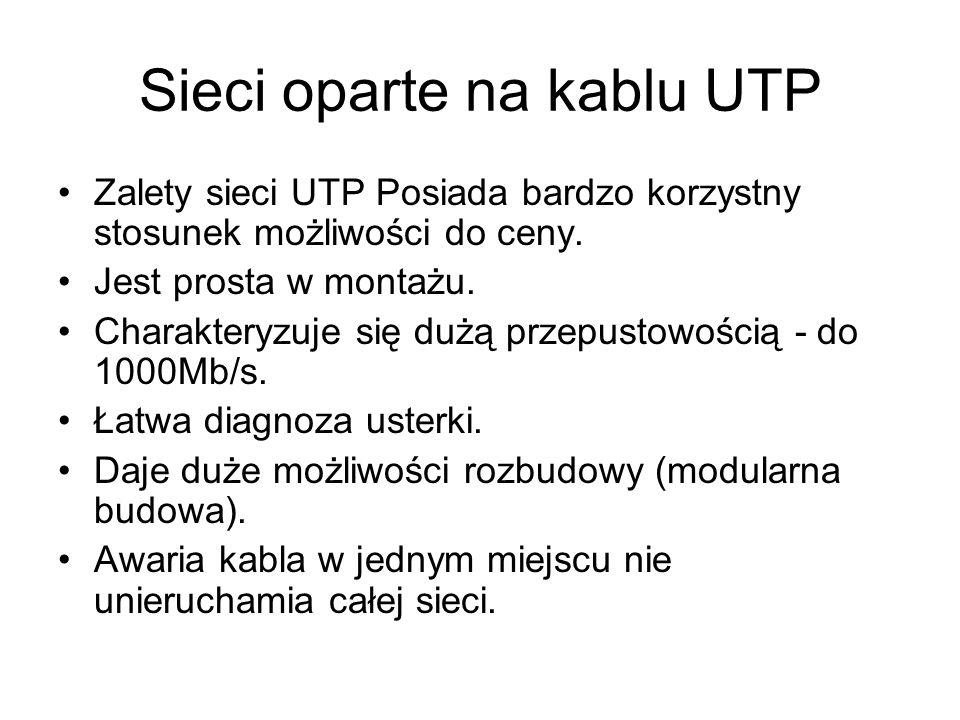 Sieci oparte na kablu UTP Zalety sieci UTP Posiada bardzo korzystny stosunek możliwości do ceny. Jest prosta w montażu. Charakteryzuje się dużą przepu