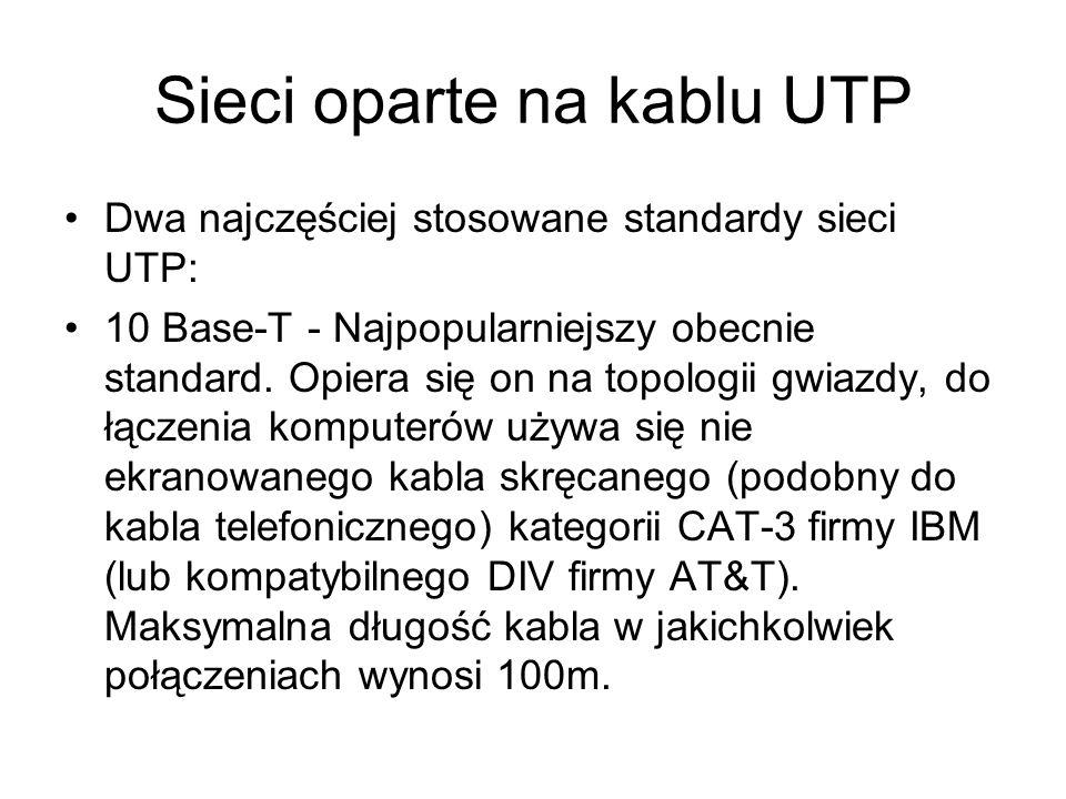 Sieci oparte na kablu UTP Dwa najczęściej stosowane standardy sieci UTP: 10 Base-T - Najpopularniejszy obecnie standard. Opiera się on na topologii gw