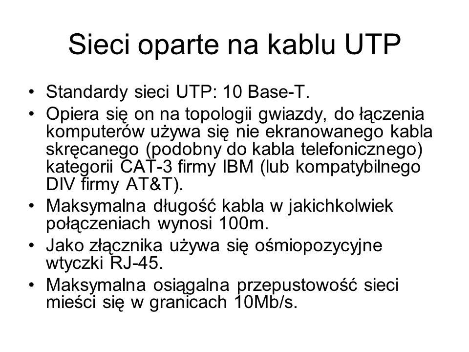 Sieci oparte na kablu UTP Standardy sieci UTP: 10 Base-T. Opiera się on na topologii gwiazdy, do łączenia komputerów używa się nie ekranowanego kabla