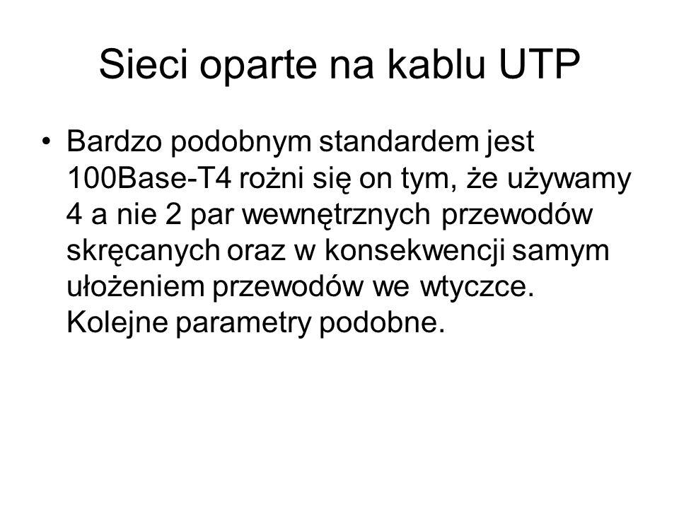 Sieci oparte na kablu UTP Bardzo podobnym standardem jest 100Base-T4 rożni się on tym, że używamy 4 a nie 2 par wewnętrznych przewodów skręcanych oraz