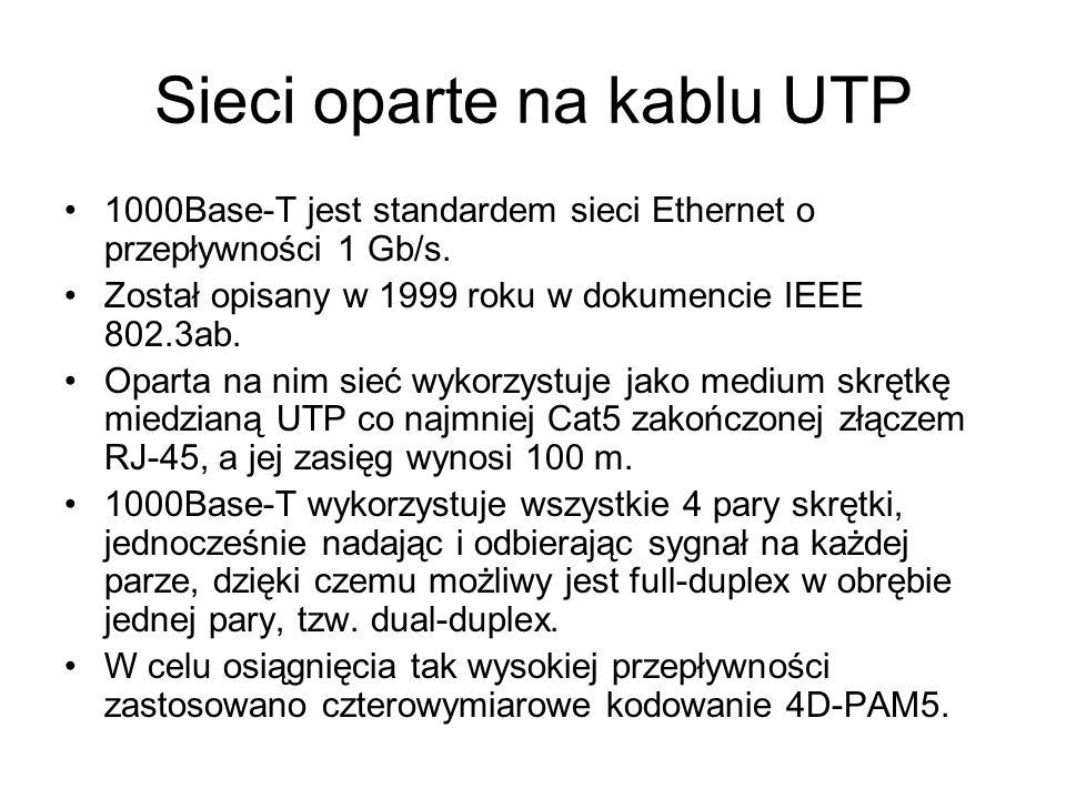 Sieci oparte na kablu UTP 1000Base-T jest standardem sieci Ethernet o przepływności 1 Gb/s. Został opisany w 1999 roku w dokumencie IEEE 802.3ab. Opar