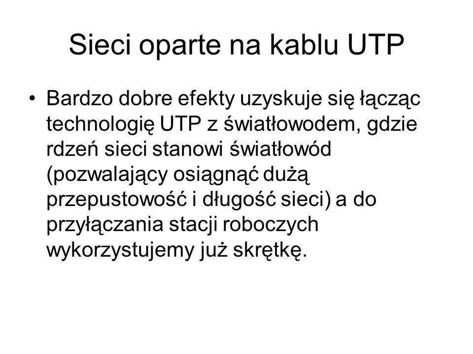 Sieci oparte na kablu UTP Bardzo dobre efekty uzyskuje się łącząc technologię UTP z światłowodem, gdzie rdzeń sieci stanowi światłowód (pozwalający os