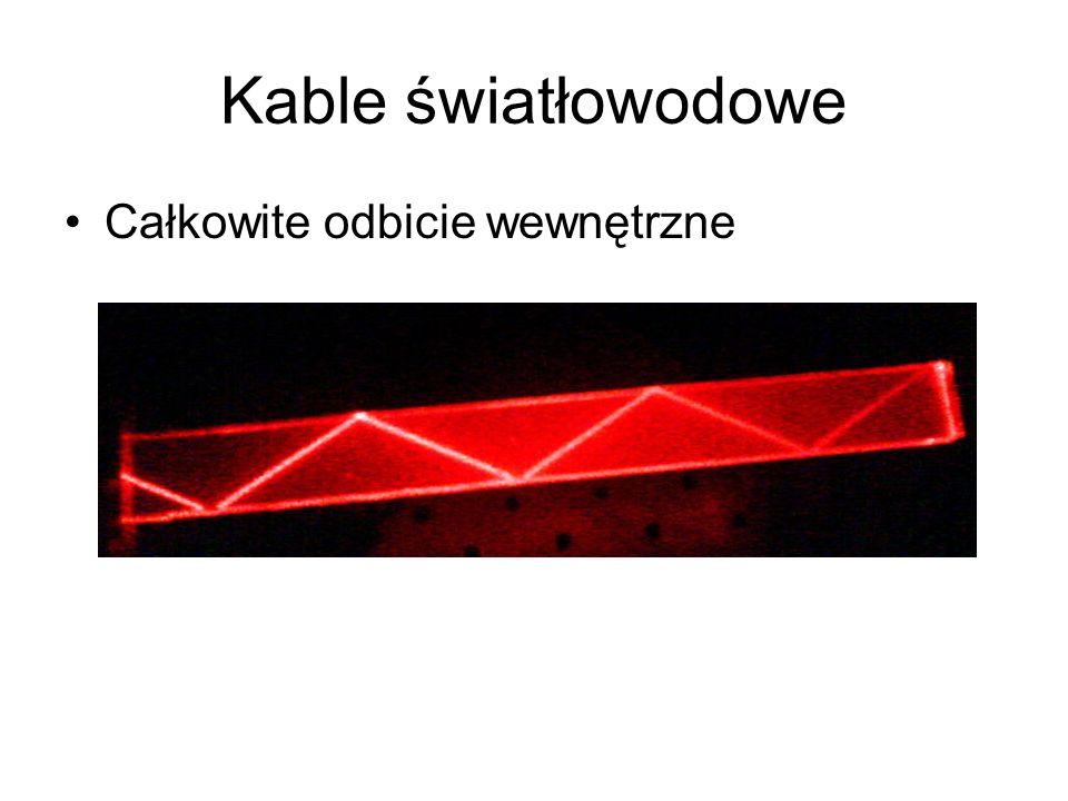 Kable światłowodowe Całkowite odbicie wewnętrzne