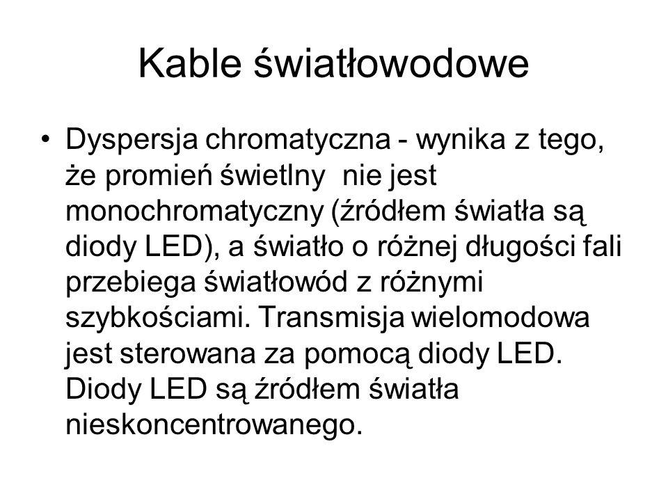 Kable światłowodowe Dyspersja chromatyczna - wynika z tego, że promień świetlny nie jest monochromatyczny (źródłem światła są diody LED), a światło o