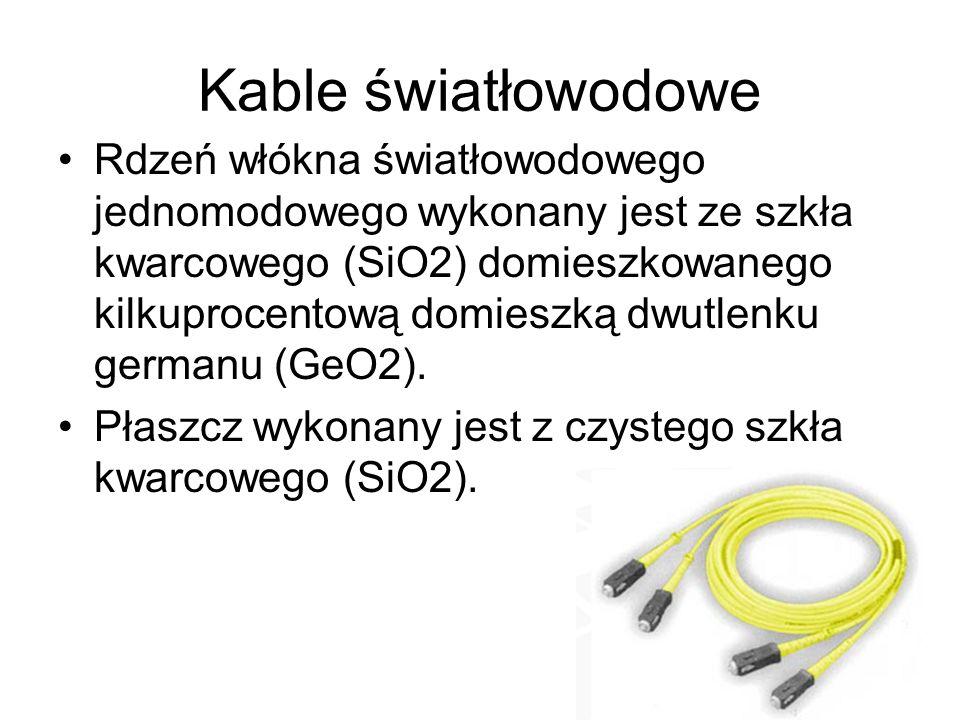 Kable światłowodowe Rdzeń włókna światłowodowego jednomodowego wykonany jest ze szkła kwarcowego (SiO2) domieszkowanego kilkuprocentową domieszką dwut