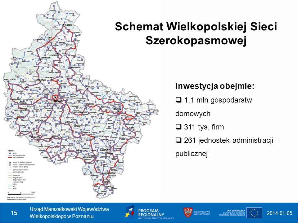 2014-01-05 Urząd Marszałkowski Województwa Wielkopolskiego w Poznaniu 15 Inwestycja obejmie: 1,1 mln gospodarstw domowych 311 tys. firm 261 jednostek
