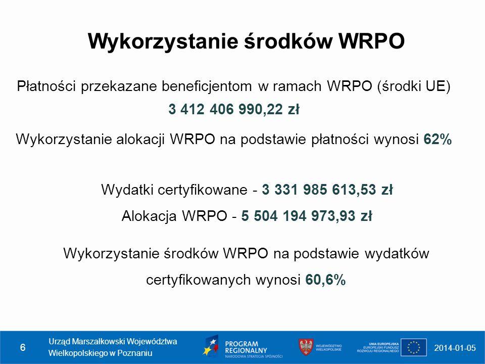 Wydatki certyfikowane - 3 331 985 613,53 zł Alokacja WRPO - 5 504 194 973,93 zł 2014-01-05 Urząd Marszałkowski Województwa Wielkopolskiego w Poznaniu