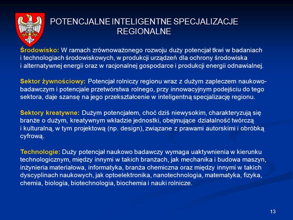 13 POTENCJALNE INTELIGENTNE SPECJALIZACJE REGIONALNE Środowisko: W ramach zrównoważonego rozwoju duży potencjał tkwi w badaniach i technologiach środo