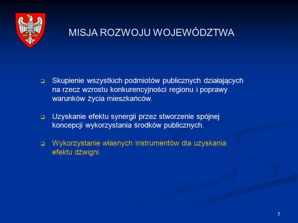 7 MISJA ROZWOJU WOJEWÓDZTWA Skupienie wszystkich podmiotów publicznych działających na rzecz wzrostu konkurencyjności regionu i poprawy warunków życia mieszkańców.