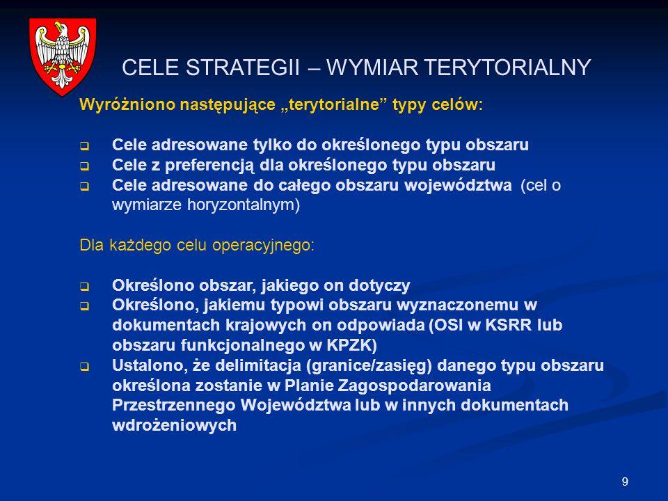 9 CELE STRATEGII – WYMIAR TERYTORIALNY Wyróżniono następujące terytorialne typy celów: Cele adresowane tylko do określonego typu obszaru Cele z prefer