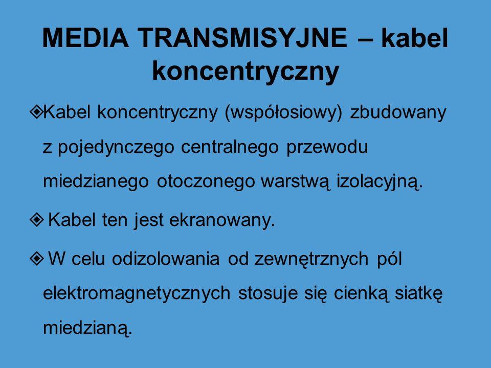 MEDIA TRANSMISYJNE – kabel koncentryczny Kabel koncentryczny (współosiowy) zbudowany z pojedynczego centralnego przewodu miedzianego otoczonego warstw