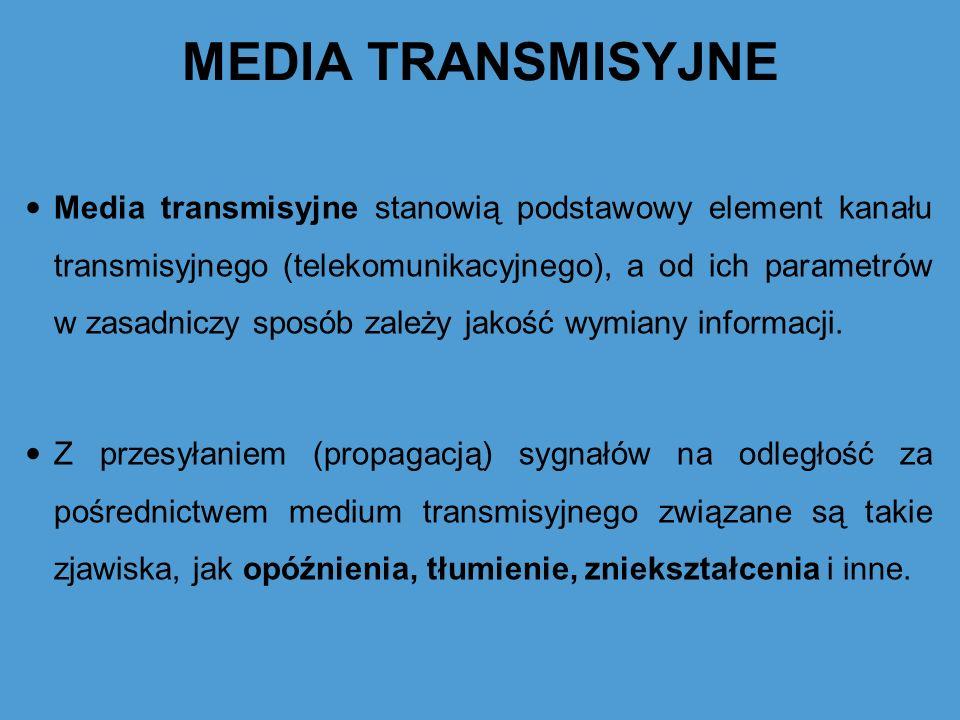 MEDIA TRANSMISYJNE – kabel koncentryczny c.d Wyróżniamy dwa typy sieciowych kabli koncentrycznych: 10Base-2 zwany popularnie cienkim ethernetem lub cienkim koncentrykiem.
