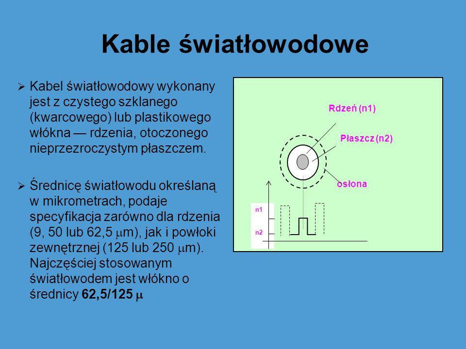 Kable światłowodowe Kabel światłowodowy wykonany jest z czystego szklanego (kwarcowego) lub plastikowego włókna rdzenia, otoczonego nieprzezroczystym