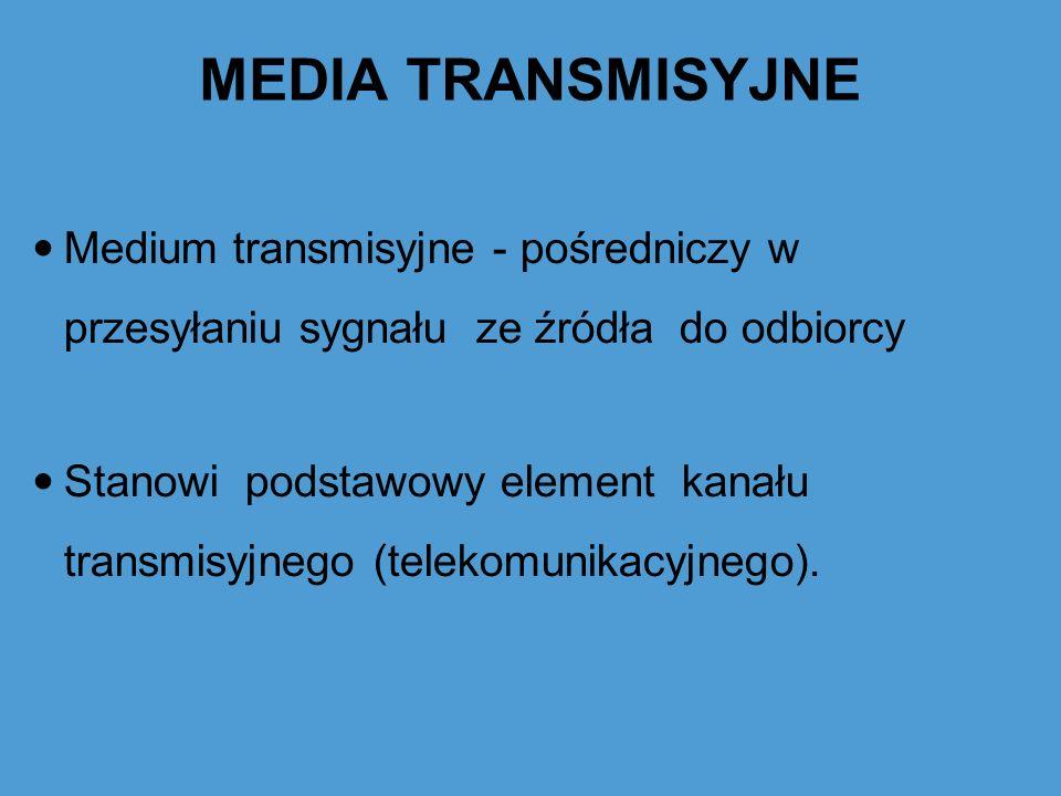 MEDIA TRANSMISYJNE Kable i przewody miedziane Światłowody Sieci bezprzewodowe oparte o fale magnetyczne Sieci bezprzewodowe oparte o promieniowanie podczerwone Sieci bezprzewodowe oparte o łącza laserowe