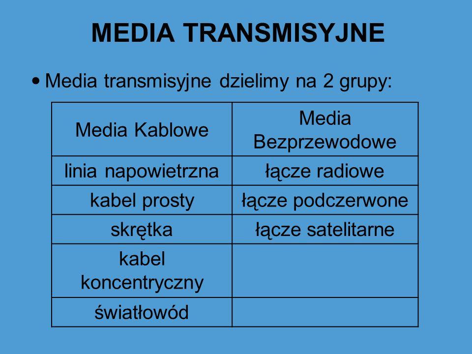 MEDIA TRANSMISYJNE Media transmisyjne dzielimy na 2 grupy: Media Kablowe Media Bezprzewodowe linia napowietrznałącze radiowe kabel prostyłącze podczer