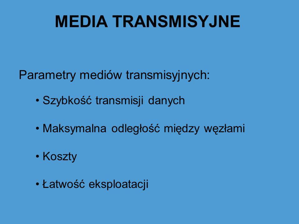 Media Transmisyjne – kabel miedziany c.d.