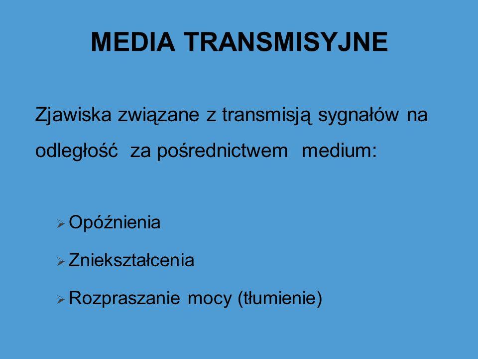 MEDIA TRANSMISYJNE – rodzaje skrętek Skrętka nieekranowana UTP – zbudowany jest ze skręconych ze sobą par przewodów i tworzy linię zrównoważoną.