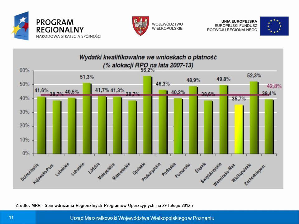 11 Urząd Marszałkowski Województwa Wielkopolskiego w Poznaniu Źródło: MRR - Stan wdrażania Regionalnych Programów Operacyjnych na 29 lutego 2012 r.