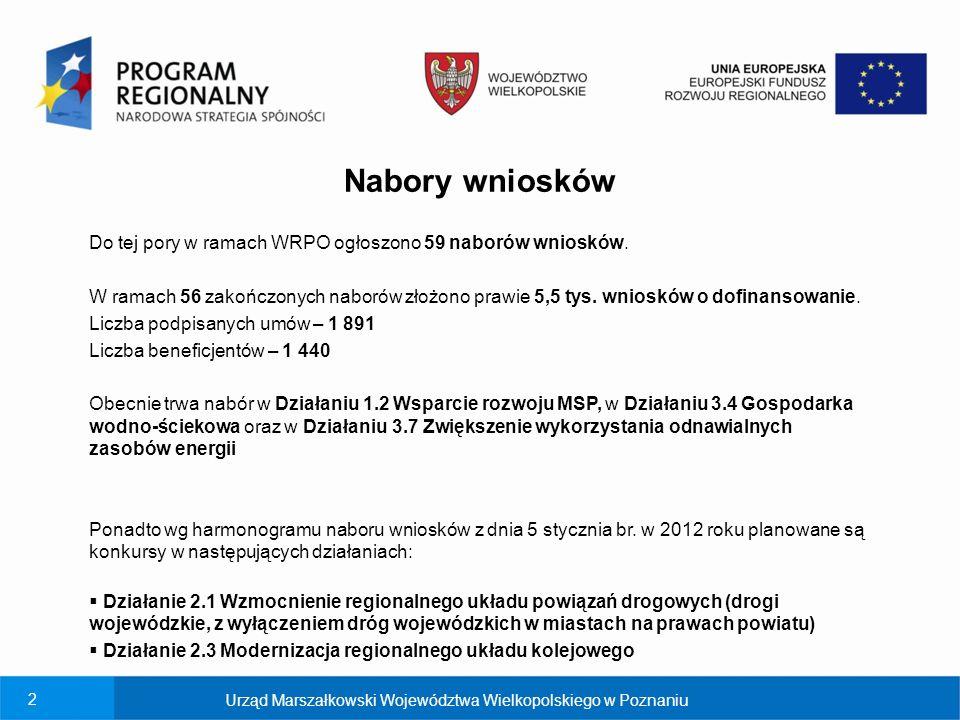 2 Nabory wniosków Urząd Marszałkowski Województwa Wielkopolskiego w Poznaniu Do tej pory w ramach WRPO ogłoszono 59 naborów wniosków.