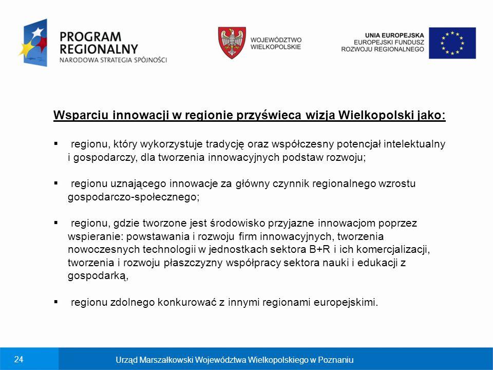 24 Urząd Marszałkowski Województwa Wielkopolskiego w Poznaniu Wsparciu innowacji w regionie przyświeca wizja Wielkopolski jako: regionu, który wykorzystuje tradycję oraz współczesny potencjał intelektualny i gospodarczy, dla tworzenia innowacyjnych podstaw rozwoju; regionu uznającego innowacje za główny czynnik regionalnego wzrostu gospodarczo-społecznego; regionu, gdzie tworzone jest środowisko przyjazne innowacjom poprzez wspieranie: powstawania i rozwoju firm innowacyjnych, tworzenia nowoczesnych technologii w jednostkach sektora B+R i ich komercjalizacji, tworzenia i rozwoju płaszczyzny współpracy sektora nauki i edukacji z gospodarką, regionu zdolnego konkurować z innymi regionami europejskimi.