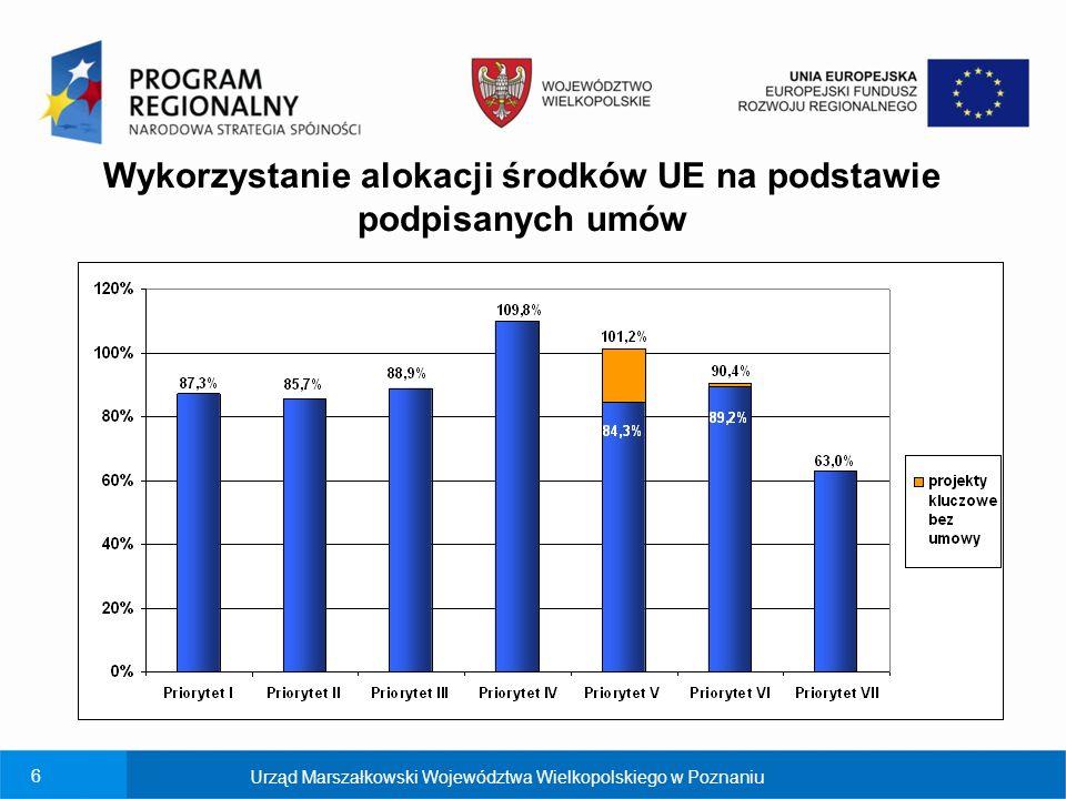 37 Nieprawidłowości w ramach WRPO Przekazane do KE w raportach o nieprawidłowościach w 2010 roku – 1 383 604,04 euro w 2011 roku – 1 964 476,65 euro Przekazane do IPOC w kwartalnych zestawieniach nieprawidłowości niepodlegających raportowaniu do KE w 2009 roku – 41 079,77 euro w 2010 roku – 1 211 748,74 euro w 2011 roku – 9 411 267,63 zł Urząd Marszałkowski Województwa Wielkopolskiego w Poznaniu