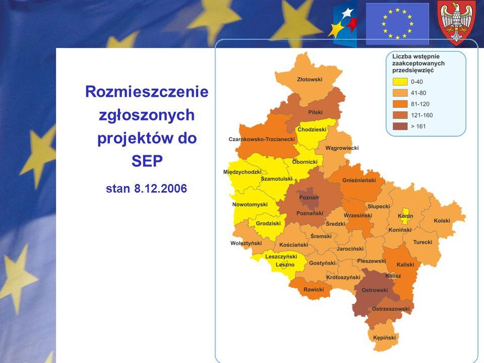 Rozmieszczenie zgłoszonych projektów do SEP stan 8.12.2006