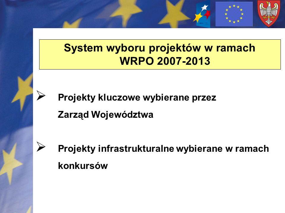 System wyboru projektów w ramach WRPO 2007-2013 Projekty kluczowe wybierane przez Zarząd Województwa Projekty infrastrukturalne wybierane w ramach kon