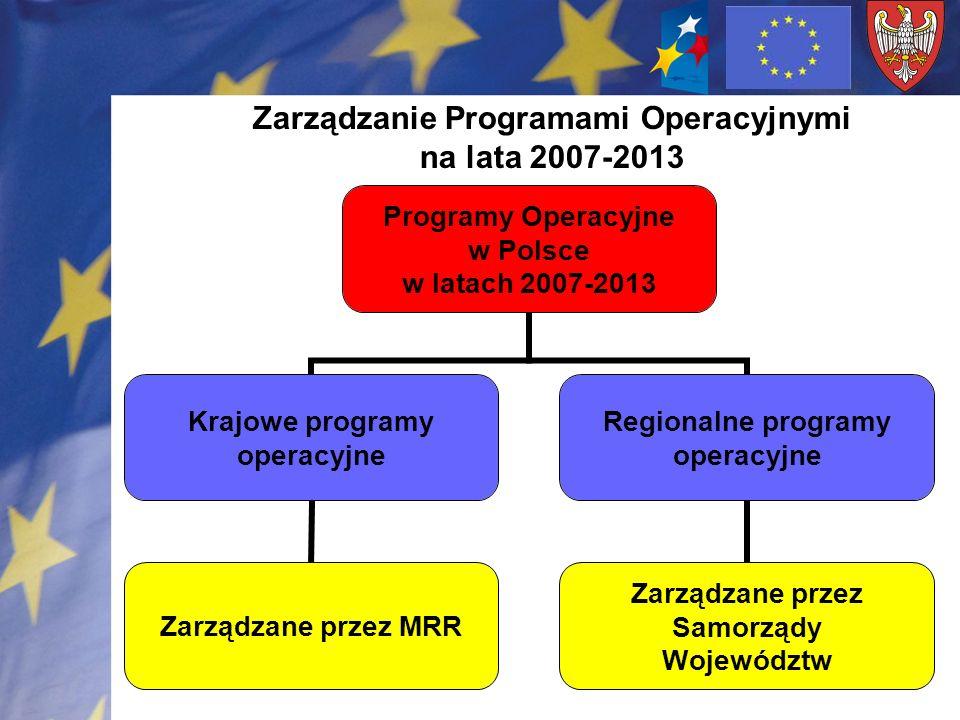 Zarządzanie Programami Operacyjnymi na lata 2007-2013 Programy Operacyjne w Polsce w latach 2007-2013 Krajowe programy operacyjne Zarządzane przez MRR