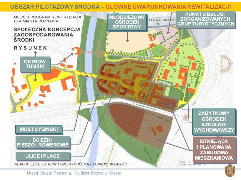 9 URZĄD MIASTA POZNANIA Urząd Miasta Poznania, Wydział Rozwoju Miasta OBSZAR PILOTAŻOWY ŚRÓDKA – GŁÓWNE UWARUNKOWANIA REWITALIZACJI