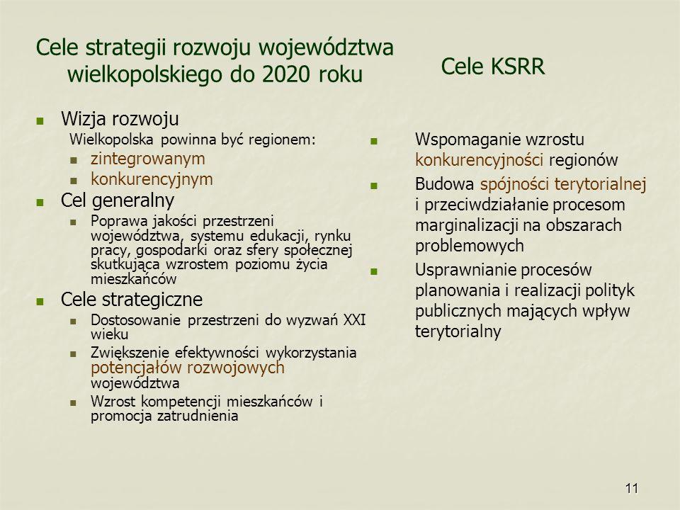 11 Cele strategii rozwoju województwa wielkopolskiego do 2020 roku Wizja rozwoju Wielkopolska powinna być regionem: zintegrowanym konkurencyjnym Cel g