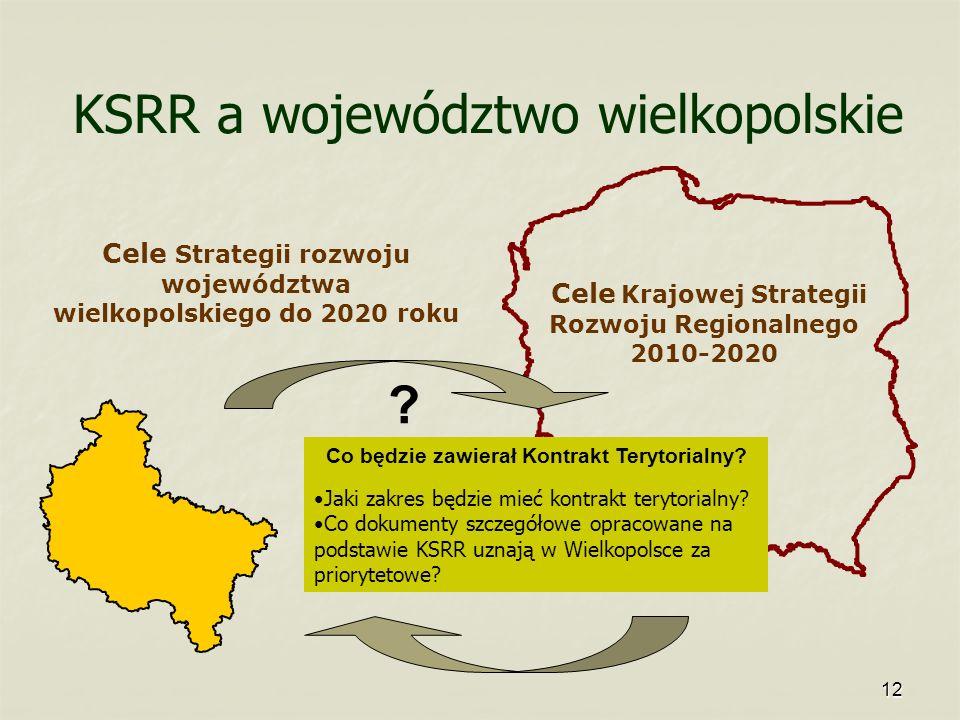 12 KSRR a województwo wielkopolskie Cele Krajowej Strategii Rozwoju Regionalnego 2010-2020 Cele Strategii rozwoju województwa wielkopolskiego do 2020