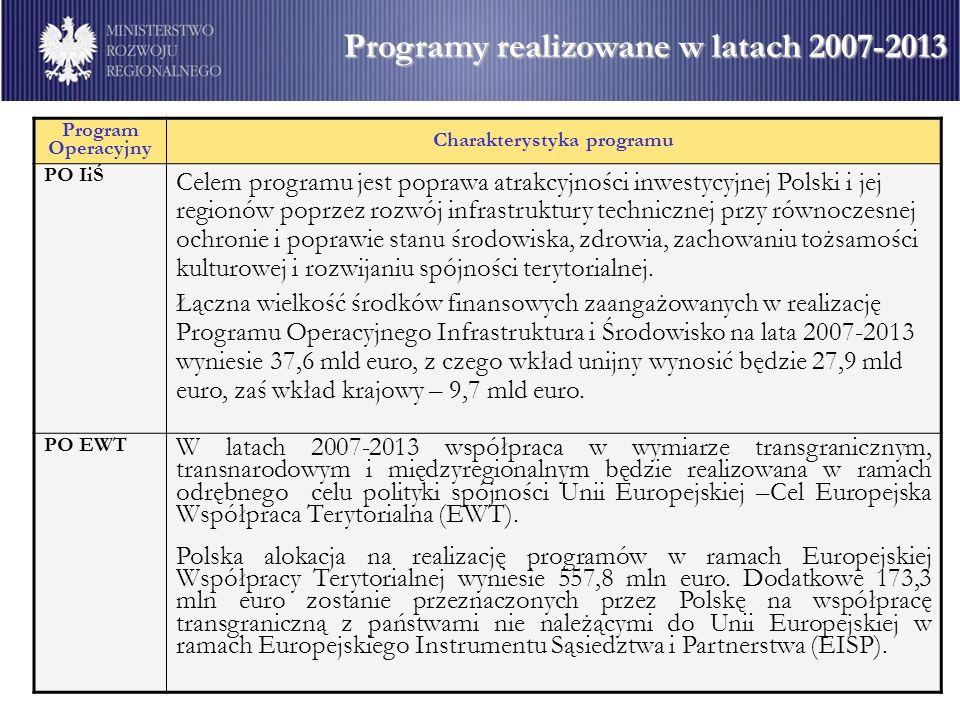 Program Operacyjny Charakterystyka programu PO IiŚ Celem programu jest poprawa atrakcyjności inwestycyjnej Polski i jej regionów poprzez rozwój infras