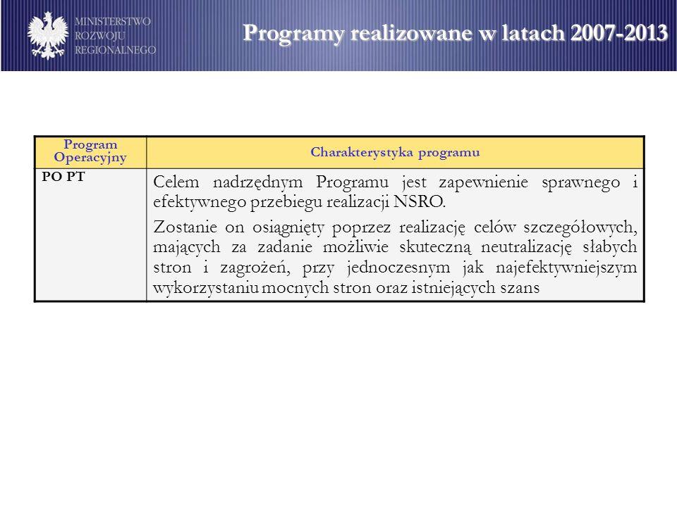 Program Operacyjny Charakterystyka programu PO PT Celem nadrzędnym Programu jest zapewnienie sprawnego i efektywnego przebiegu realizacji NSRO. Zostan