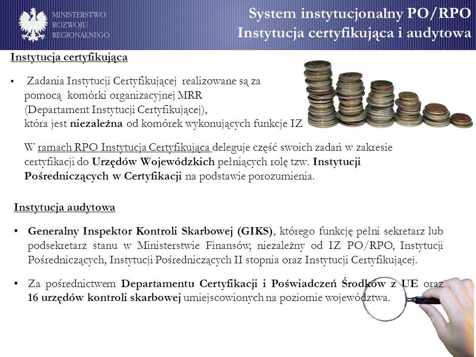 System instytucjonalny PO/RPO Instytucja certyfikująca i audytowa Instytucja certyfikująca Zadania Instytucji Certyfikującej realizowane są za pomocą