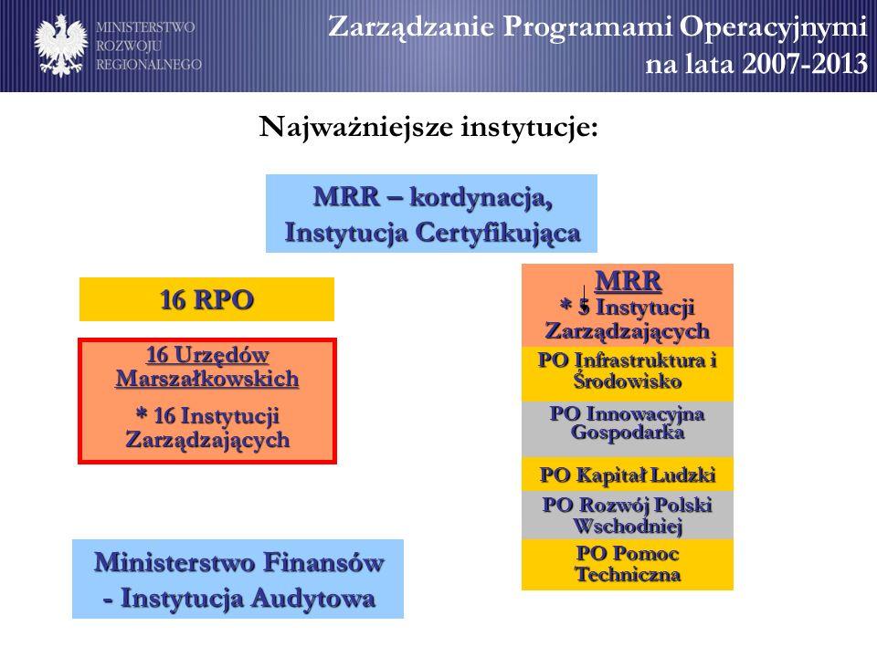 Zarządzanie Programami Operacyjnymi na lata 2007-2013 MRR – kordynacja, Instytucja Certyfikująca MRR * 5 Instytucji Zarządzających 16 Urzędów Marszałk