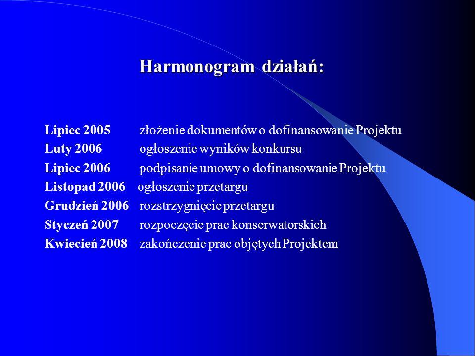 Harmonogram działań: Lipiec 2005 złożenie dokumentów o dofinansowanie Projektu Luty 2006 ogłoszenie wyników konkursu Lipiec 2006 podpisanie umowy o do