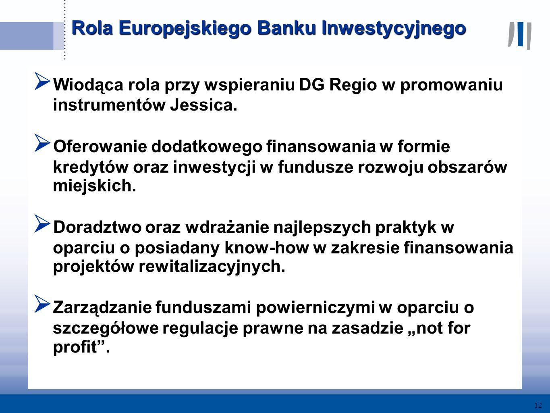 12 Rola Europejskiego Banku Inwestycyjnego Wiodąca rola przy wspieraniu DG Regio w promowaniu instrumentów Jessica.