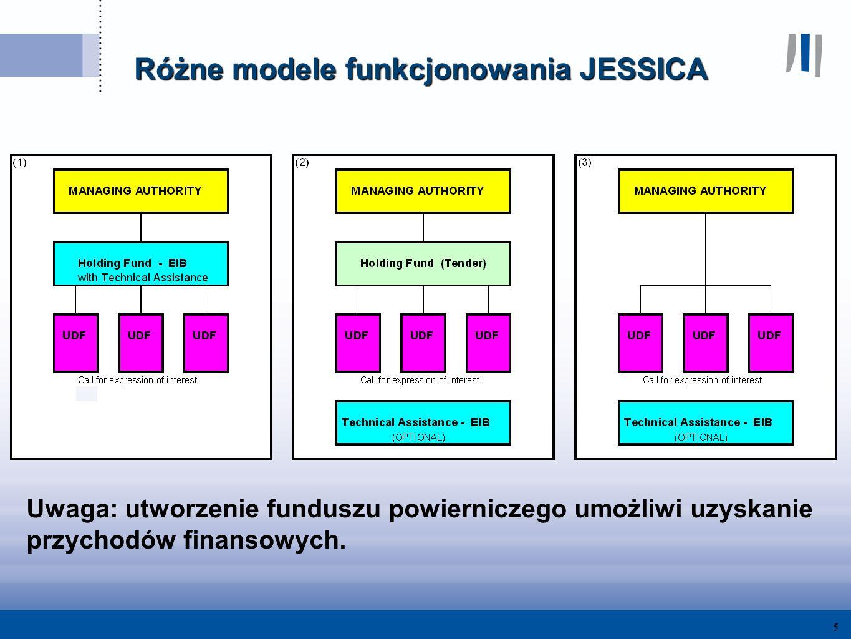 5 Różne modele funkcjonowania JESSICA Uwaga: utworzenie funduszu powierniczego umożliwi uzyskanie przychodów finansowych.