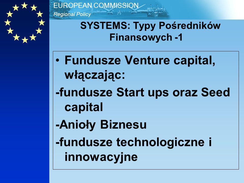 Regional Policy EUROPEAN COMMISSION SYSTEMS: Typy Pośredników Finansowych -1 Fundusze Venture capital, włączając: -fundusze Start ups oraz Seed capital -Anioły Biznesu -fundusze technologiczne i innowacyjne
