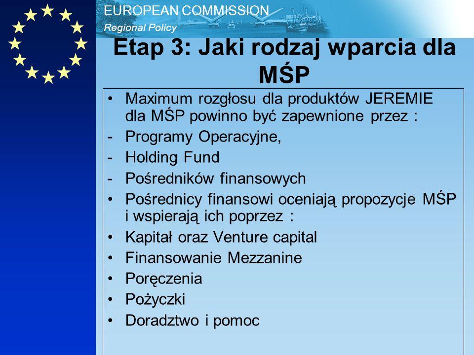 Regional Policy EUROPEAN COMMISSION Etap 3: Jaki rodzaj wparcia dla MŚP Maximum rozgłosu dla produktów JEREMIE dla MŚP powinno być zapewnione przez : -Programy Operacyjne, -Holding Fund -Pośredników finansowych Pośrednicy finansowi oceniają propozycje MŚP i wspierają ich poprzez : Kapitał oraz Venture capital Finansowanie Mezzanine Poręczenia Pożyczki Doradztwo i pomoc