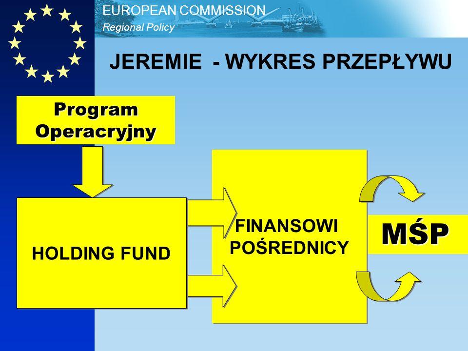Regional Policy EUROPEAN COMMISSION JEREMIE - WYKRES PRZEPŁYWU Program Operacryjny MŚP FINANSOWI POŚREDNICY FINANSOWI POŚREDNICY HOLDING FUND