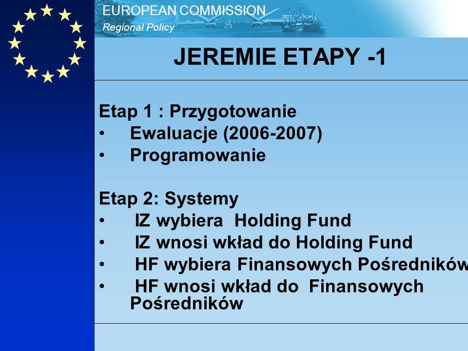 Regional Policy EUROPEAN COMMISSION ETAPY JEREMIE Etap 3: Wdrożenie Finansowanie: - MŚP - Beneficjenci mikro kredytów Zamykanie Programów Operacyjnych Odnawialne zasoby Programów Operacyjnych