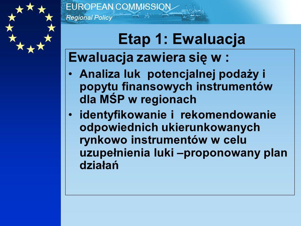 Regional Policy EUROPEAN COMMISSION Etap 1: Ewaluacja Ewaluacja zawiera się w : Analiza luk potencjalnej podaży i popytu finansowych instrumentów dla MŚP w regionach identyfikowanie i rekomendowanie odpowiednich ukierunkowanych rynkowo instrumentów w celu uzupełnienia luki –proponowany plan działań