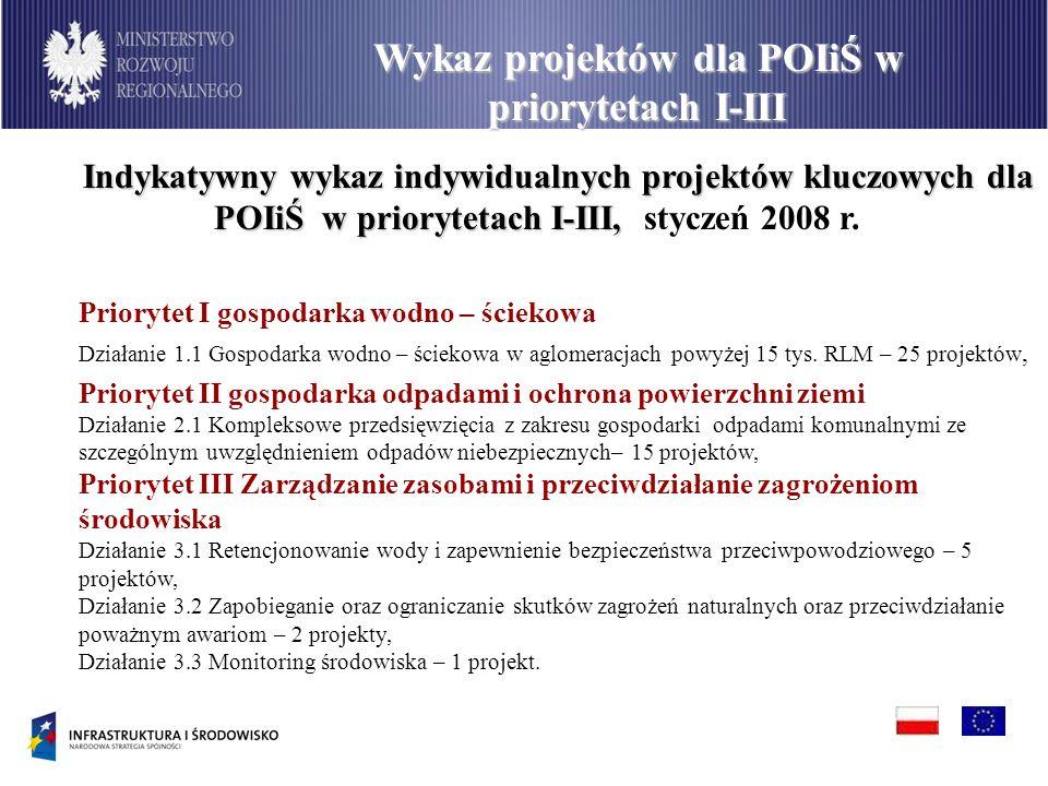 PO Infrastruktura i Środowisko Wykaz projektów dla POIiŚ w priorytetach I-III Indykatywny wykaz indywidualnych projektów kluczowych dla POIiŚ w priorytetach I-III, Indykatywny wykaz indywidualnych projektów kluczowych dla POIiŚ w priorytetach I-III, styczeń 2008 r.