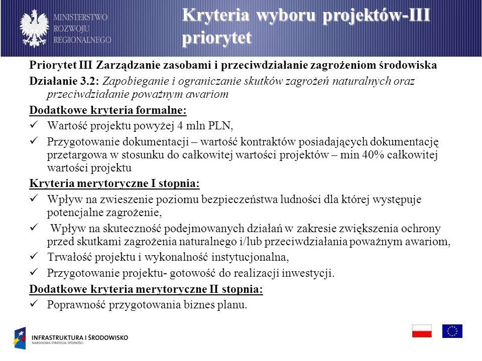 Priorytet III Zarządzanie zasobami i przeciwdziałanie zagrożeniom środowiska Działanie 3.2: Zapobieganie i ograniczanie skutków zagrożeń naturalnych o