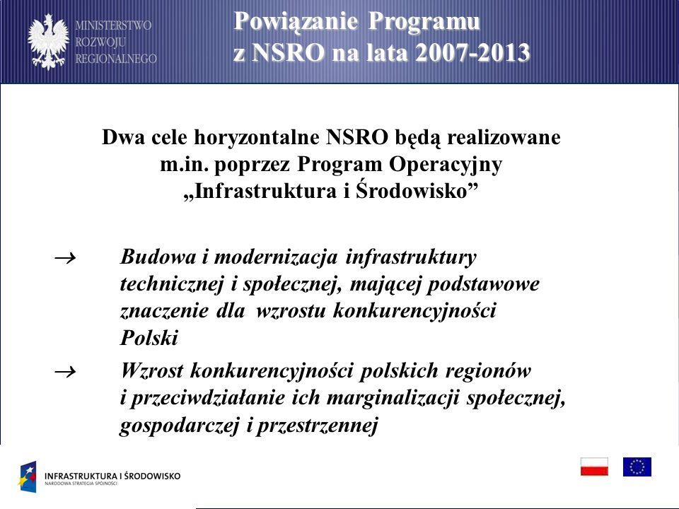 Powiązanie Programu z NSRO na lata 2007-2013 Dwa cele horyzontalne NSRO będą realizowane m.in. poprzez Program Operacyjny Infrastruktura i Środowisko