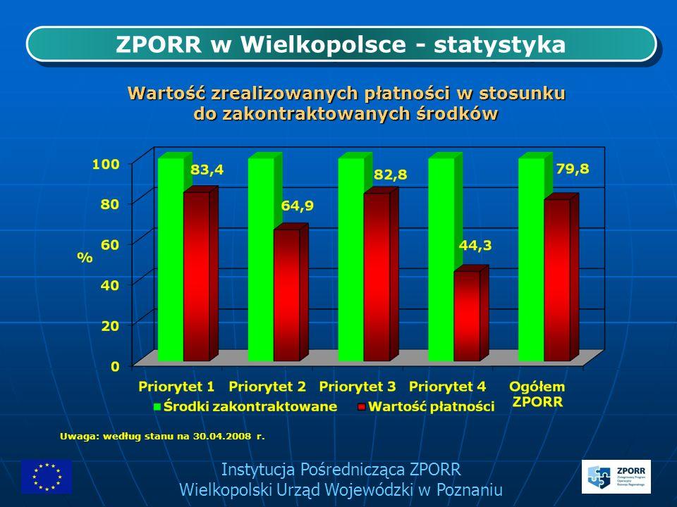 Instytucja Pośrednicząca ZPORR Wielkopolski Urząd Wojewódzki w Poznaniu ZPORR w Wielkopolsce - statystyka Wartość zrealizowanych płatności w stosunku