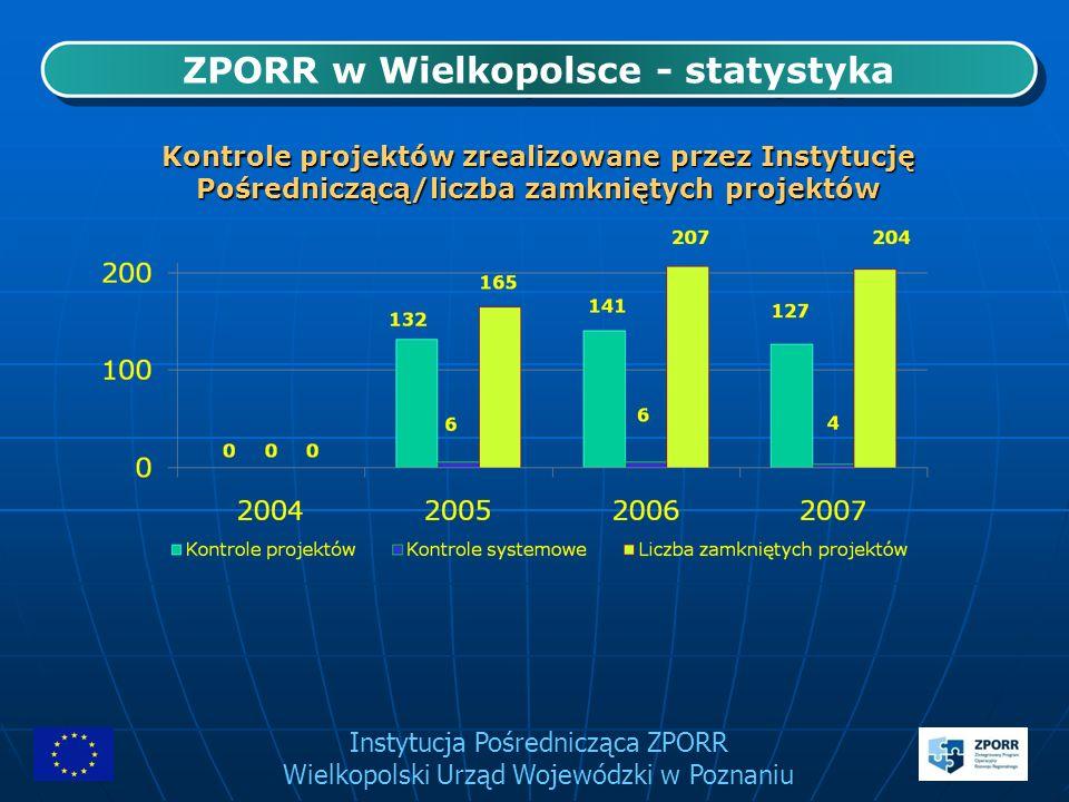 Instytucja Pośrednicząca ZPORR Wielkopolski Urząd Wojewódzki w Poznaniu ZPORR w Wielkopolsce - statystyka Kontrole projektów zrealizowane przez Instyt