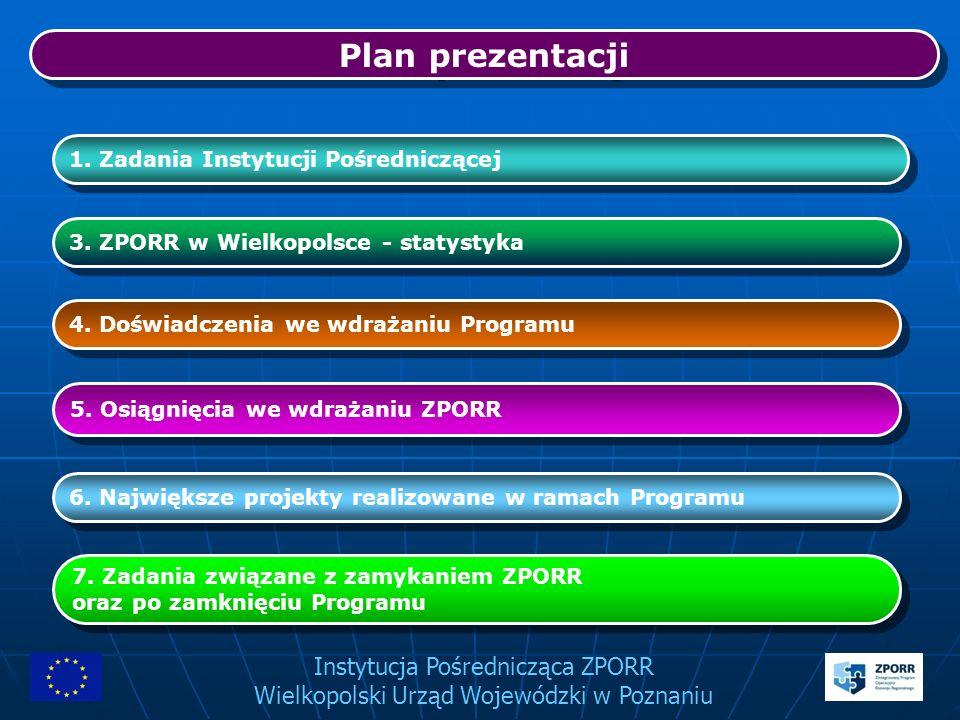 Instytucja Pośrednicząca ZPORR Wielkopolski Urząd Wojewódzki w Poznaniu Zadania Instytucji Pośredniczącej Wojewoda Wielkopolski odpowiada za podpisywanie umów/wydawanie decyzji o przyznaniu dofinansowania w ramach ZPORR z beneficjentami końcowymi (Priorytet 1, 3 bez Działania 3.4, Priorytet 4) i Instytucjami Wdrażającymi oraz ich aneksowanie ; Wojewoda Wielkopolski przewodniczy Podkomitetowi Monitorującemu wdrażanie ZPORR w województwie oraz prowadzi jego sekretariat, Wielkopolski Urząd Wojewódzki w Poznaniu